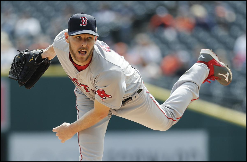 MLB Daily Fantasy Baseball Lineup Stacks - Chris Sale - Lineup Lab