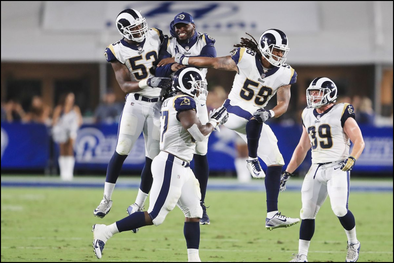 Daily Fantasy Football - Los Angeles Rams - Lineuplab.com