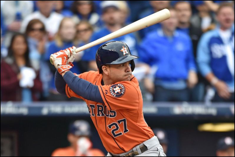 MLB Daily Fantasy Baseball Recommendations for 6/22/18